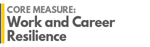 AGRADES Core Measure : Work and Career Resilience